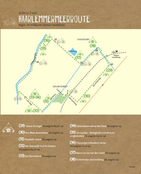 Fietsroute Haarlemmermeer